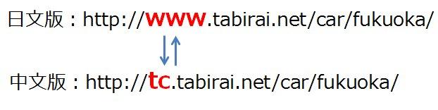 要掌握Tabirai日本租車網(日文版)的預約方法,最簡單直接的方法,是在中文版網頁上實際預約租車服務