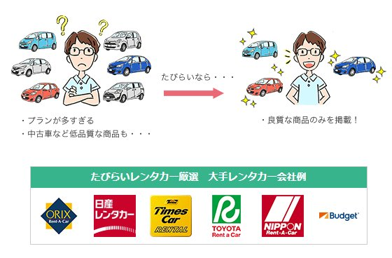 Tabirai日本租車網設有自家的選定標準,網站內列出的租車公司及租車方案,均需要通過選定標準。
