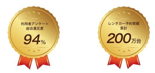 於向日本籍駕駛者進行的問巻調查中,有94%的受訪者表示滿意服務。