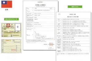 詳盡講解國際駕照執照的事項