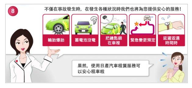 NISSAN租車公司 安心保険(NOC Support plan +NAS)