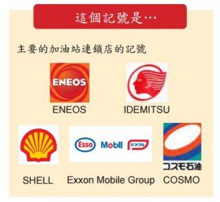 在日本的「加油站」,以外來語標示「gasoline station」