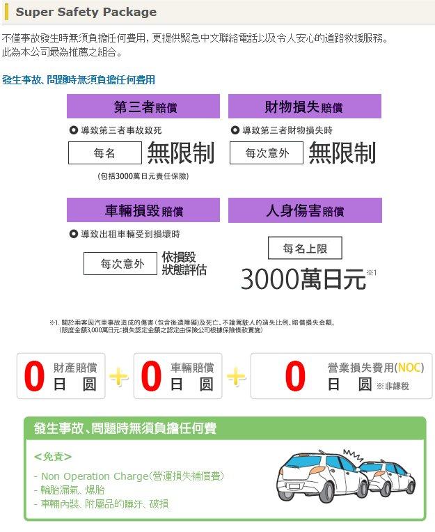 安心保険(NOC補償保険):Super Safety Package