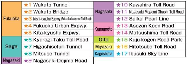 Kyushu Expressway Pass不適用的高速公路範圍