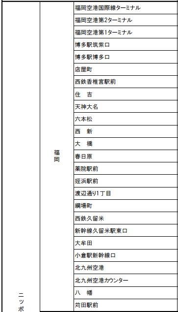 承辦Kyushu Express Pass的NIPPON租車公司店舗名單