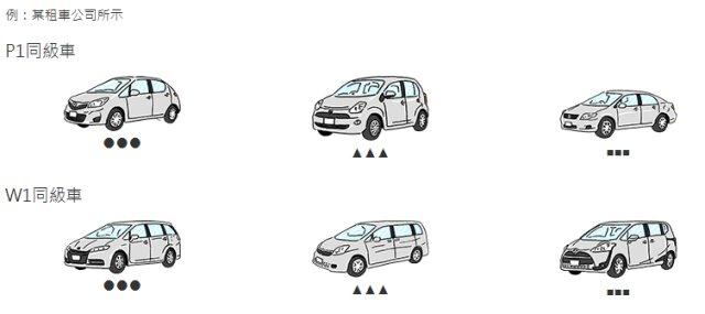注意事項:級/同級車